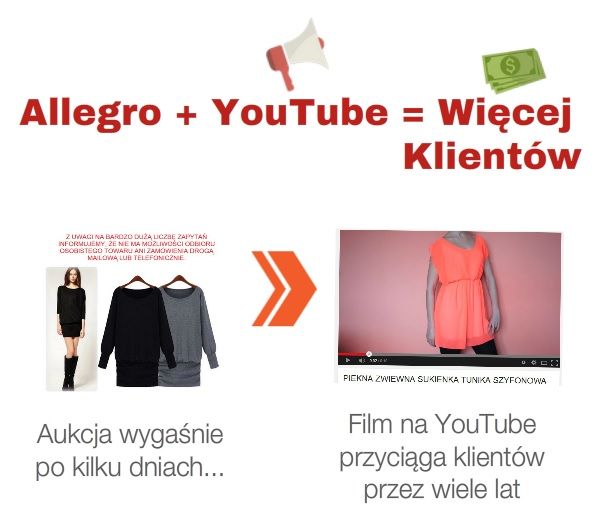 allegro-youtube